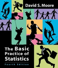 The Basic Practice of Statistics 4th edition 9780716774785 071677478X