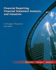 Financial Reporting, Financial Statement Analysis, and Valuation 6th edition 9780324302950 0324302959