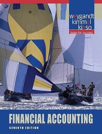 Financial Accounting 7th Edition 9780470477151 0470477156