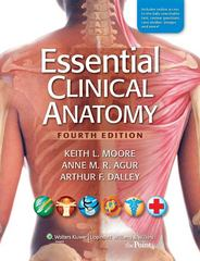 Essential Clinical Anatomy 4th edition 9780781799157 0781799155