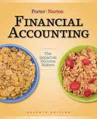 Financial Accounting: The Impact on Decision Makers 7th edition 9781439080528 1439080526