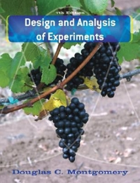 Design and Analysis of Experiments 7th Edition 9780470128664 0470128666