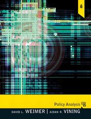 Policy Analysis 5th Edition 9780205781300 0205781306