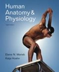 Human Anatomy &Physiology Plus MasteringA&P with eText -- Access Card Package 8th edition 9780321694157 0321694155