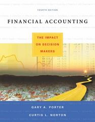 Financial Accounting 4th edition 9780324185683 0324185685