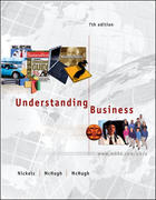 Understanding Business with OLC PowerWeb Card 7th edition 9780072922189 0072922184