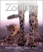 Zoology 7th edition 9780073228075 0073228079