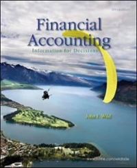 Financial Accounting: Information for Decisions 5th edition 9780077938222 0077938224