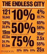 The Endless City 0 9780714859569 0714859567