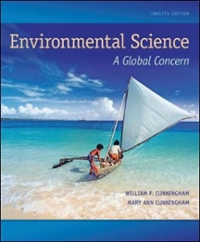 Environmental Science 12th edition 9780073383255 0073383252