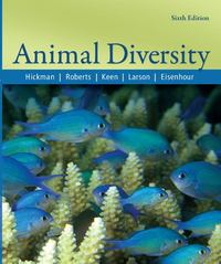 Animal Diversity 6th Edition 9780073028064 0073028061