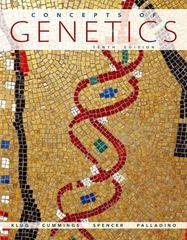Concepts of Genetics 10th Edition 9780321724120 0321724127
