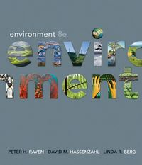 Environment 8th edition 9781118213995 1118213998