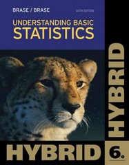 Understanding Basic Statistics, Hybrid (with Aplia Printed Access Card) 6th edition 9781133114147 1133114148