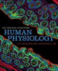 Human Physiology 6th edition 9780321750006 0321750004