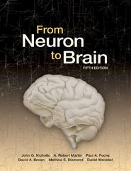 From Neuron to Brain 5th Edition 9780878936090 0878936092