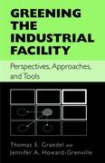 Greening the Industrial Facility 1st edition 9780387243061 0387243062