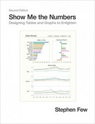 Show Me the Numbers 2nd edition 9780970601971 0970601972