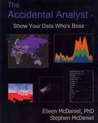 The Accidental Analyst 1st Edition 9781477432266 1477432264