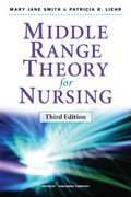 Middle Range Theory for Nursing 3rd Edition 9780826195517 0826195512
