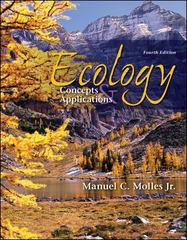 Ecology: Concepts and Applications 4th edition 9780073050829 0073050822