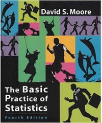The Basic Practice of Statistics (Paper) & Student CD 4th Edition 9780716774631 0716774631