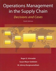 Operations Management in the Supply Chain 6th Edition 9780073525242 0073525243