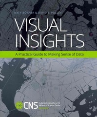 Visual Insights 1st Edition 9780262320245 026232024X