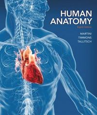 Human Anatomy Plus MasteringA&P with eText -- Access Card Package 8th Edition 9780321902856 0321902858