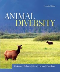 Animal Diversity 7th Edition 9780073524252 0073524255
