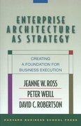 Enterprise Architecture As Strategy 1st Edition 9781591398394 1591398398