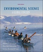 Environmental Science 9th edition 9780073301693 0073301698