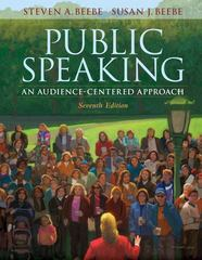 Public Speaking: An Audience-Centered Approach 7th edition 9780205543014 0205543014