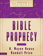 Charts of Bible Prophecy 1st edition 9780310218968 0310218969