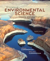 Textbook rental environmental science online textbooks from chegg principles of environmental science 8th edition 9780078036071 0078036070 fandeluxe Gallery