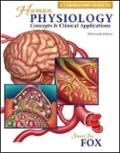 Laboratory Manual Human Physiology
