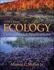 Ecology 5th edition 9780073383224 0073383228