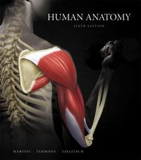 Human Anatomy 6th edition 9780321632012 032163201X