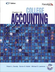 College accounting 1 homework help