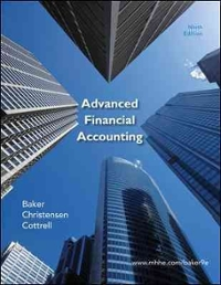Solution manual advanced accounting 9th edition by baker chapter 12.