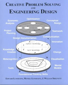 creative problem solving and engineering design lumsdaine