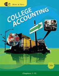 College Accounting, Chapters 1-15 (Available Titles Cengagenow) (20th) edition 0538745215 9780538745215