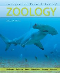 Integrated Principles of Zoology 15th edition 9780073040509 0073040509