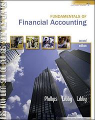 Fundamentals of Financial Accounting 2nd edition 9780073136486 0073136484