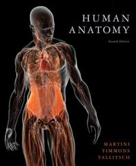 Human Anatomy 7th edition 9780321688156 0321688155