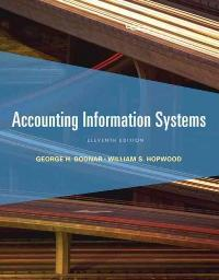 Accounting Information Systems (11th) edition 0132871939 9780132871938