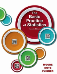 The basic practice of statistics 7th edition rent 9781464142536 the basic practice of statistics7th fandeluxe Gallery