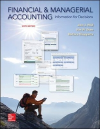 Financial and managerial accounting homework help