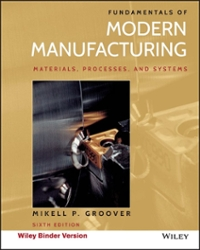 fundamentals of modern manufacturing binder ready version 6th rh chegg com Mikell's Kathy Chris Mikell