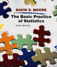 The Basic Practice of Statistics 5th edition 9781429224253 1429224258
